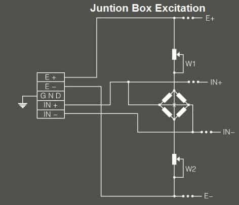 Mô hình kết nối Hộp nối Loadcell J4D
