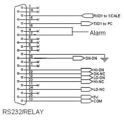 Mô tả chân xuất tín hiệu trên Board RS232-Relay