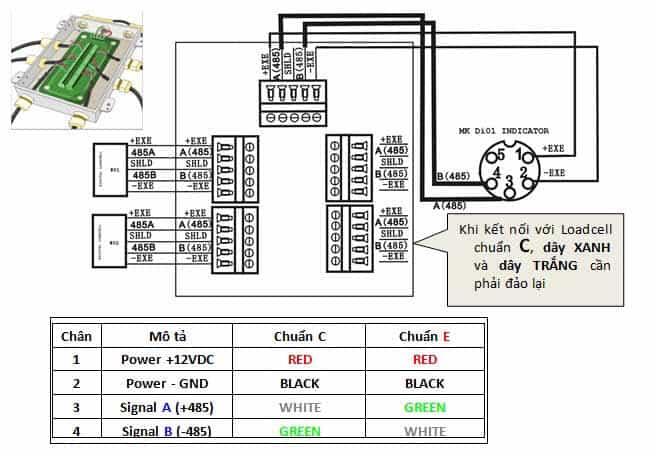 Kết nối đầu cân MK-Di01/D2008FA với Cảm biến lực số