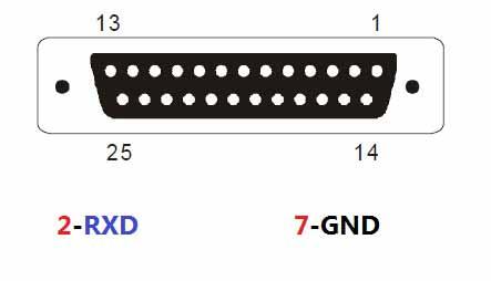 Mô tả chân cổng RS232 của Máy in kim SP-T (16S)